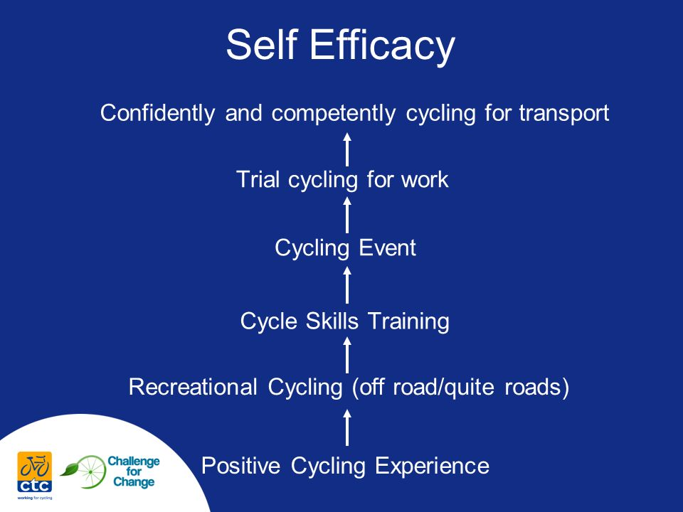 Recreational Cycling (off road/quite roads) Confidently and competently cycling for transport Trial cycling for work Cycle Skills Training Cycling Event Positive Cycling Experience Self Efficacy