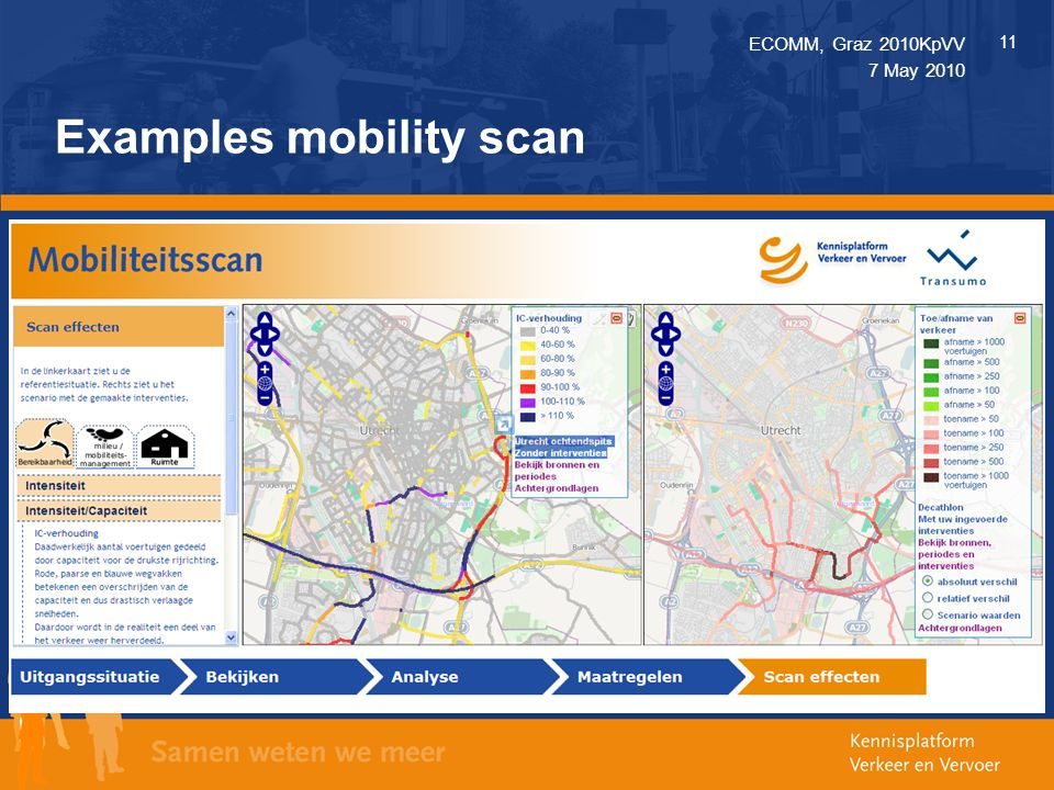 ECOMM, Graz 2010KpVV 11 7 May 2010 Examples mobility scan o Analyse