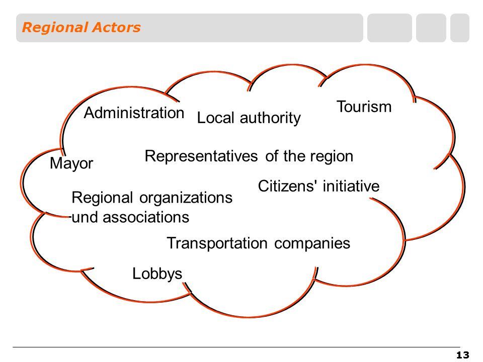 13 Regional Actors Administration Mayor Transportation companies Representatives of the region Regional organizations und associations Citizens initiative Tourism Lobbys Local authority