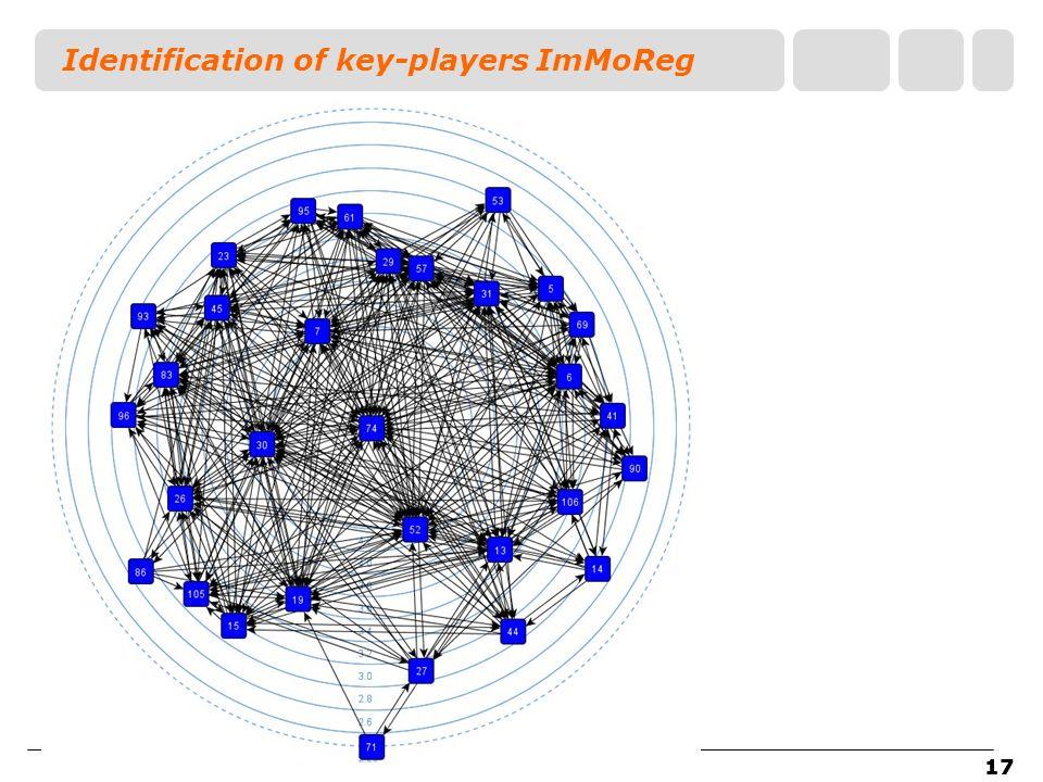 17 Identification of key-players ImMoReg