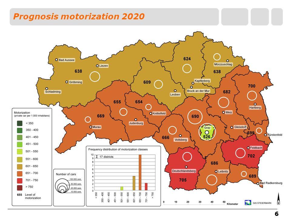 6 Prognosis motorization 2020 6