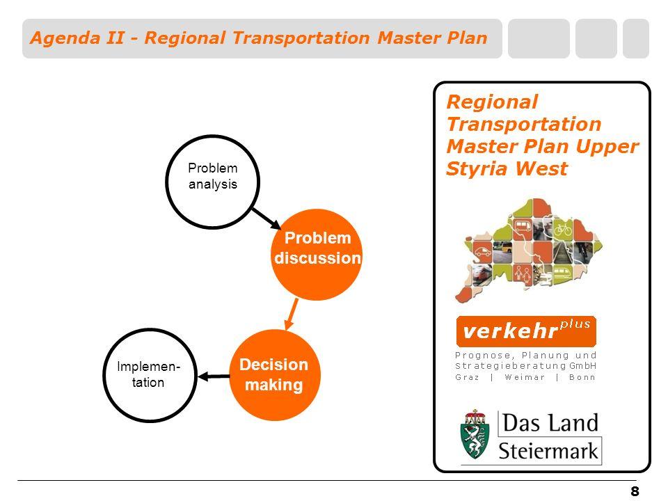 8 Agenda II - Regional Transportation Master Plan Problem discussion Decision making Implemen- tation Problem analysis Regional Transportation Master Plan Upper Styria West