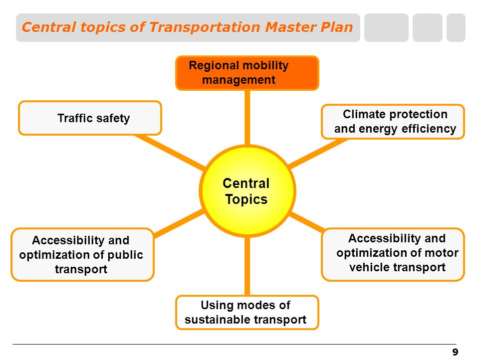 9 Central topics of Transportation Master Plan Traffic safety Regional mobility management Climate protection and energy efficiency Using modes of sus