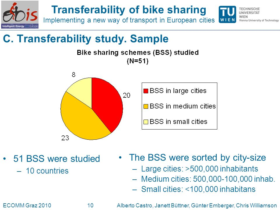 Transferability of bike sharing Implementing a new way of transport in European cities ECOMM Graz 2010Alberto Castro, Janett Büttner, Günter Emberger, Chris Williamson10 C.