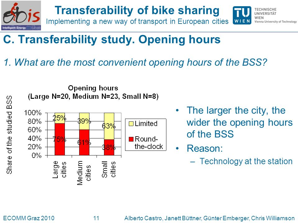 Transferability of bike sharing Implementing a new way of transport in European cities ECOMM Graz 2010Alberto Castro, Janett Büttner, Günter Emberger, Chris Williamson11 C.