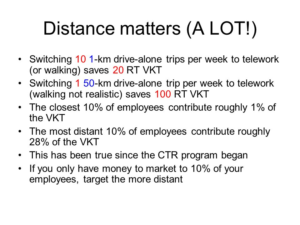 Distance matters (A LOT!) Switching 10 1-km drive-alone trips per week to telework (or walking) saves 20 RT VKT Switching 1 50-km drive-alone trip per week to telework (walking not realistic) saves 100 RT VKT The closest 10% of employees contribute roughly 1% of the VKT The most distant 10% of employees contribute roughly 28% of the VKT This has been true since the CTR program began If you only have money to market to 10% of your employees, target the more distant