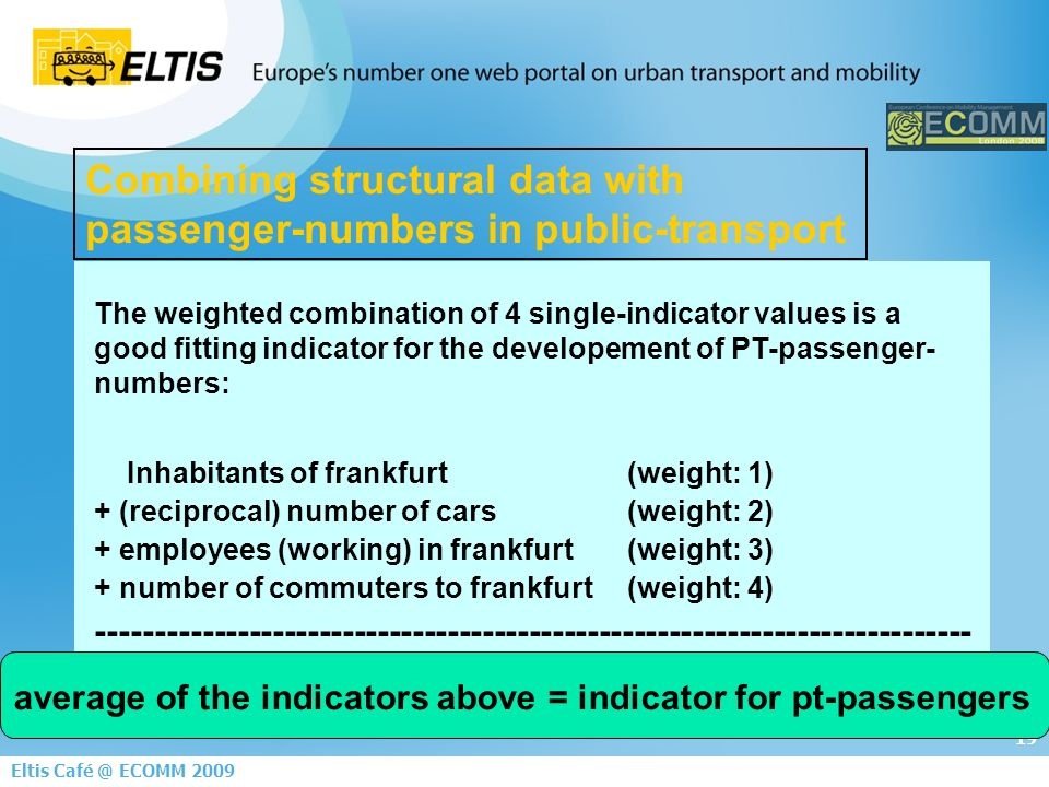 19 Eltis Café @ ECOMM 2009 The weighted combination of 4 single-indicator values is a good fitting indicator for the developement of PT-passenger- numbers: Inhabitants of frankfurt (weight: 1) + (reciprocal) number of cars (weight: 2) + employees (working) in frankfurt (weight: 3) + number of commuters to frankfurt(weight: 4) --------------------------------------------------------------------------- average of the indicators above = indicator for pt-passengers Combining structural data with passenger-numbers in public-transport