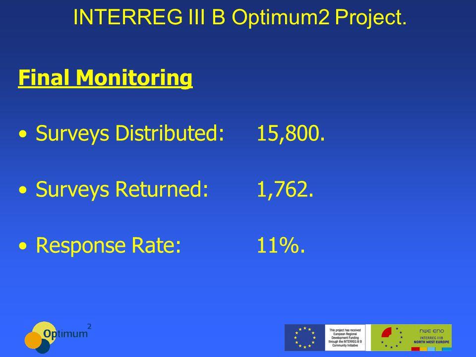 INTERREG III B Optimum2 Project. Final Monitoring Surveys Distributed: 15,800. Surveys Returned: 1,762. Response Rate: 11%.