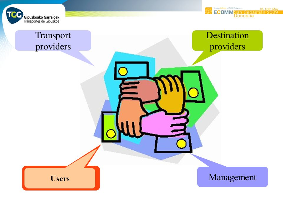 Destination providers Management Transport providers Usuarios Users