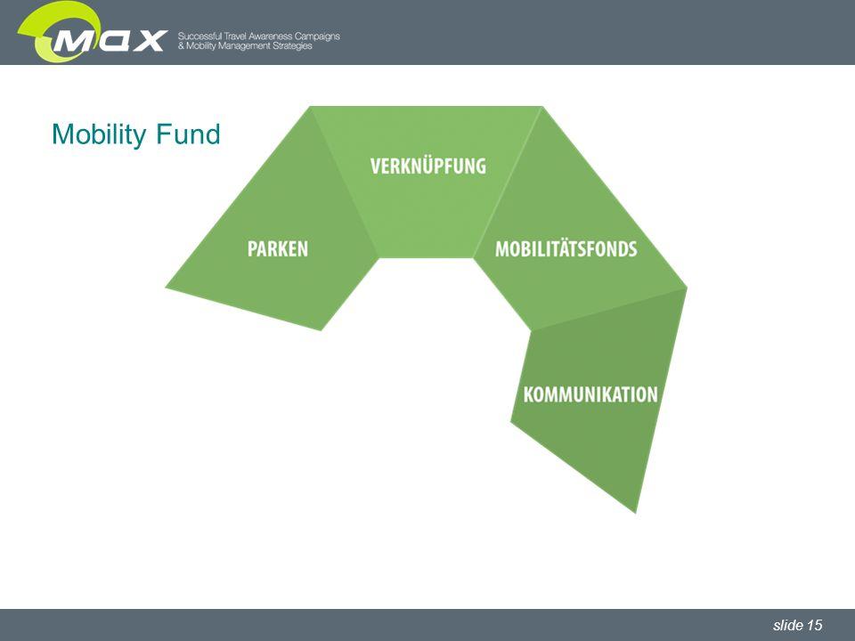 slide 15 Mobility Fund