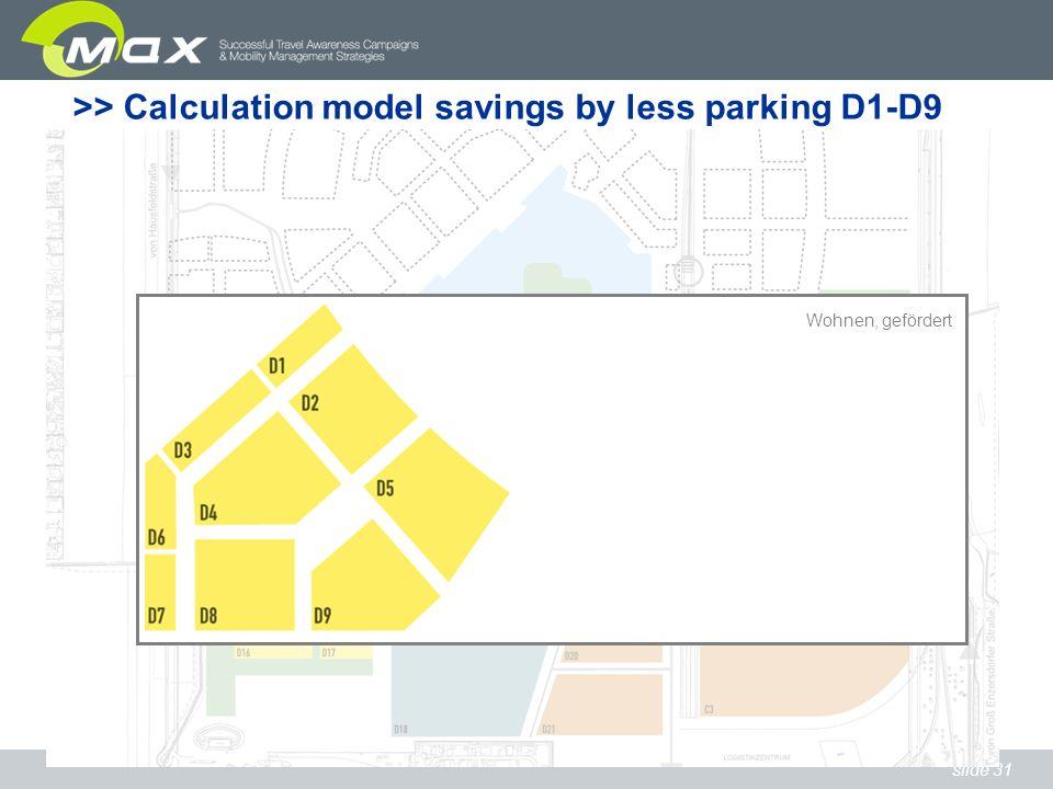 slide 31 Wohnen, gefördert >> Calculation model savings by less parking D1-D9