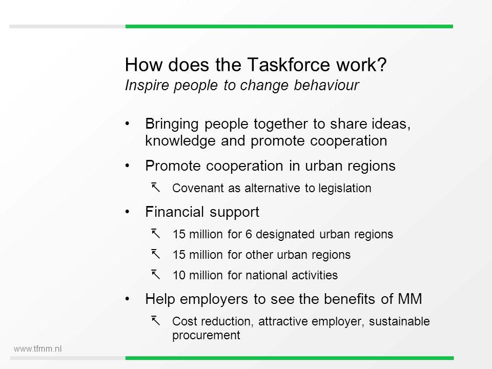 www.tfmm.nl How does the Taskforce work.