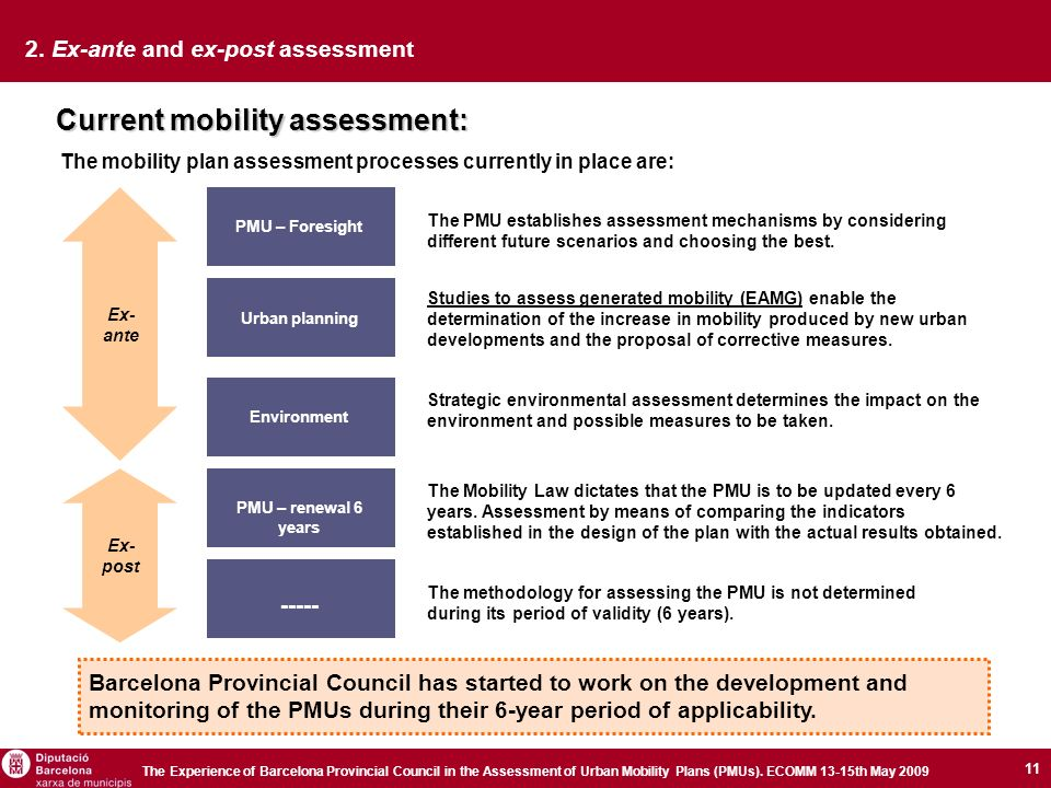 11 The Experience of Barcelona Provincial Council in the Assessment of Urban Mobility Plans (PMUs).