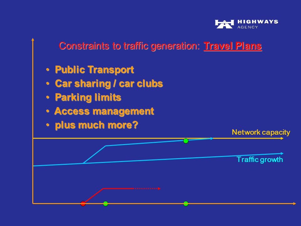 Traffic growth Network capacity Public Transport Public Transport Car sharing / car clubs Car sharing / car clubs Parking limits Parking limits Access management Access management plus much more.