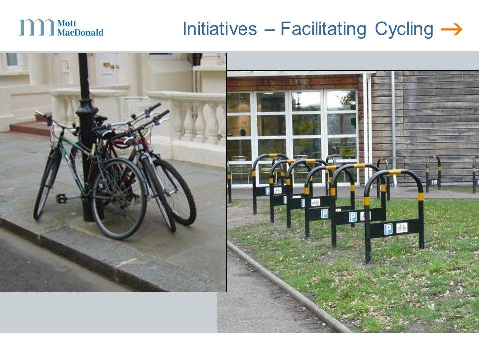 Initiatives – Facilitating Cycling