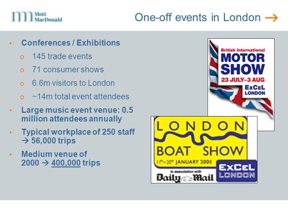 One-off events in London Conferences / Exhibitions o 145 trade events o 71 consumer shows o 6.6m visitors to London o ~14m total event attendees Large music event venue: 0.5 million attendees annually Typical workplace of 250 staff 56,000 trips Medium venue of ,000 trips