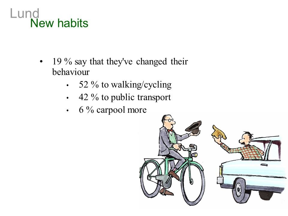 Lund New habits 19 % say that they've changed their behaviour 52 % to walking/cycling 42 % to public transport 6 % carpool more