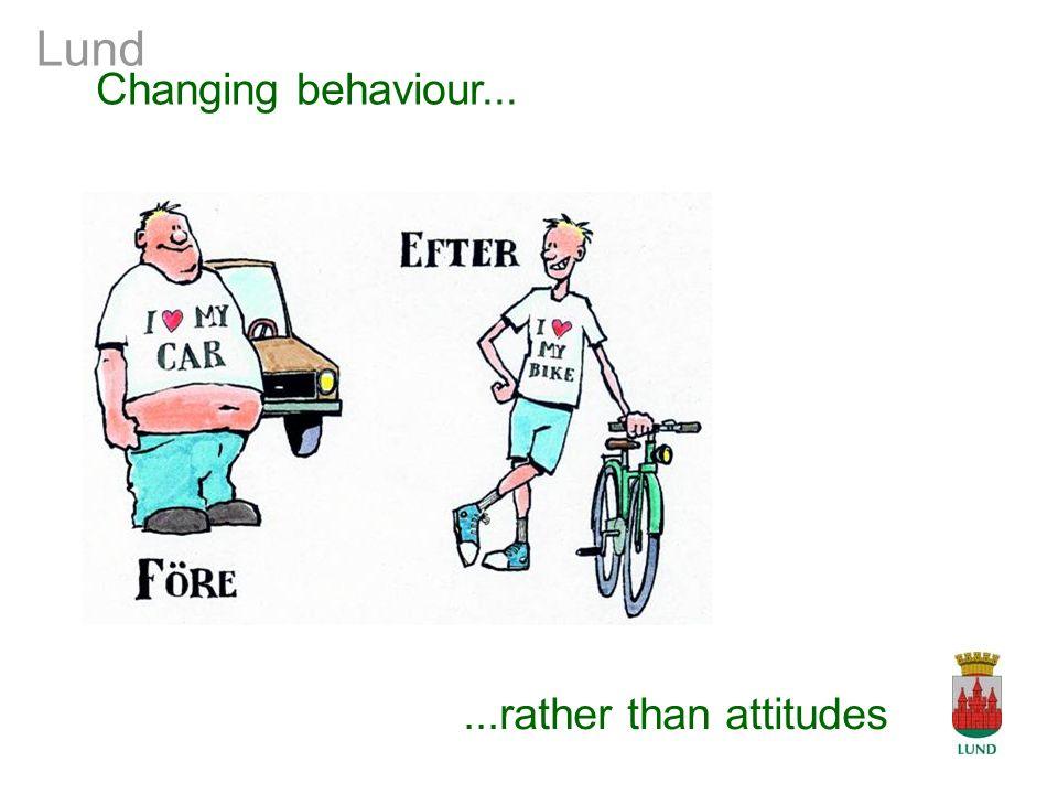 Lund...rather than attitudes Changing behaviour...