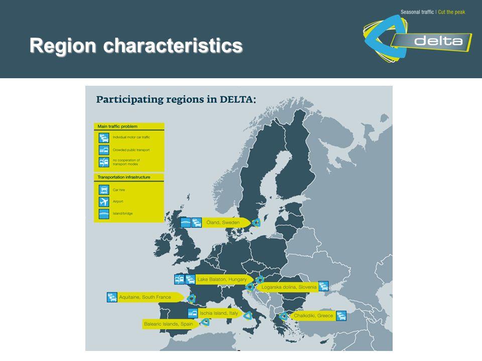 Region characteristics