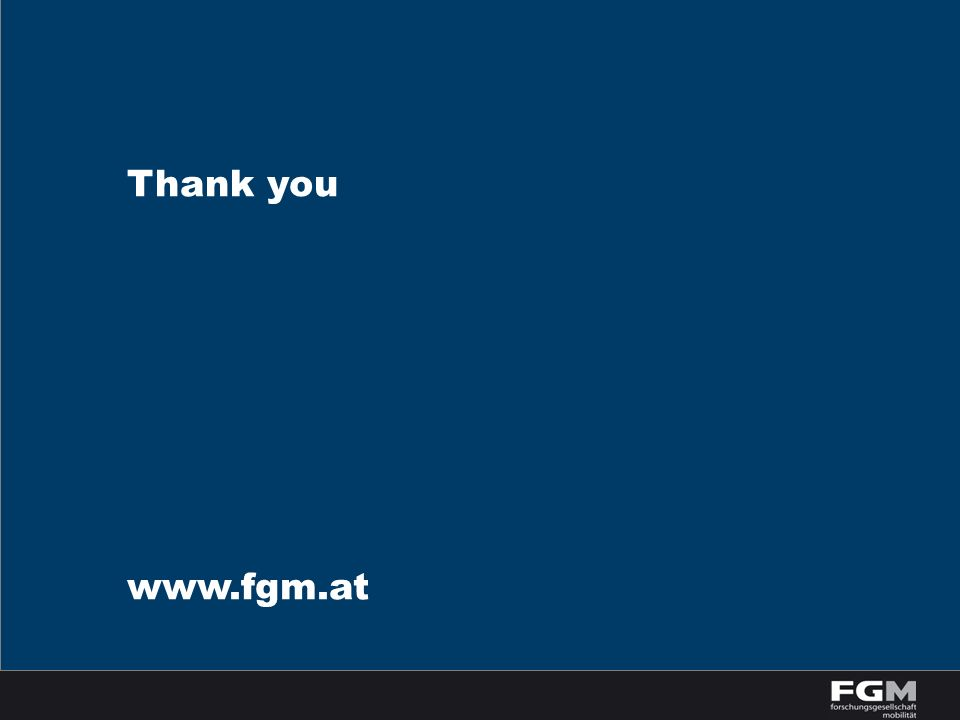 Thank you www.fgm.at