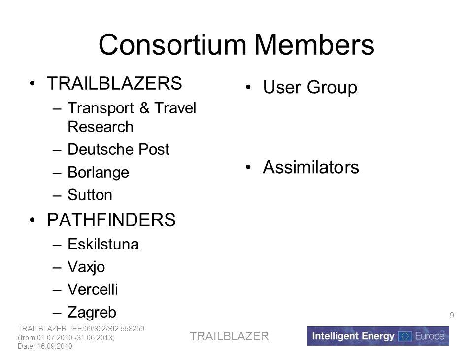 TRAILBLAZER IEE/09/802/SI2.558259 (from 01.07.2010 -31.06.2013) Date: 16.09.2010 TRAILBLAZER 9 Consortium Members TRAILBLAZERS –Transport & Travel Research –Deutsche Post –Borlange –Sutton PATHFINDERS –Eskilstuna –Vaxjo –Vercelli –Zagreb User Group Assimilators