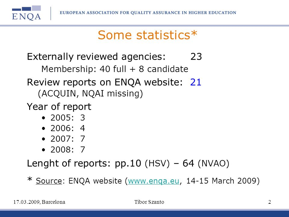 Some statistics* Externally reviewed agencies: 23 Membership: 40 full + 8 candidate Review reports on ENQA website: 21 (ACQUIN, NQAI missing) Year of report 2005: 3 2006: 4 2007: 7 2008: 7 Lenght of reports: pp.10 (HSV) – 64 (NVAO) * Source: ENQA website (www.enqa.eu, 14-15 March 2009)www.enqa.eu 17.03.2009, Barcelona Tibor Szanto 2