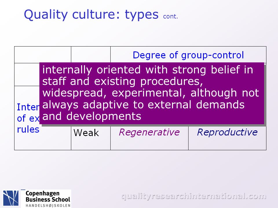 Quality culture: types cont.