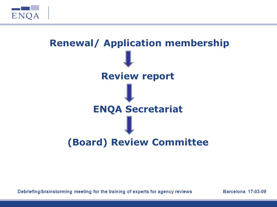 Renewal/ Application membership Review report ENQA Secretariat (Board) Review Committee Debriefing/brainstorming meeting for the training of experts f