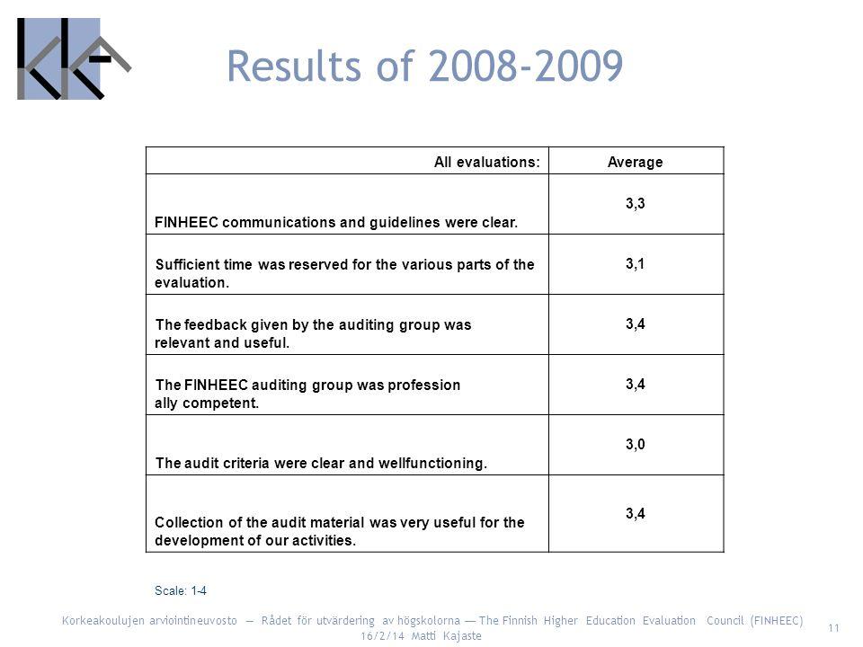 Korkeakoulujen arviointineuvosto Rådet för utvärdering av högskolorna The Finnish Higher Education Evaluation Council (FINHEEC) 16/2/14 Matti Kajaste 11 Results of 2008-2009 All evaluations:Average FINHEEC communications and guidelines were clear.
