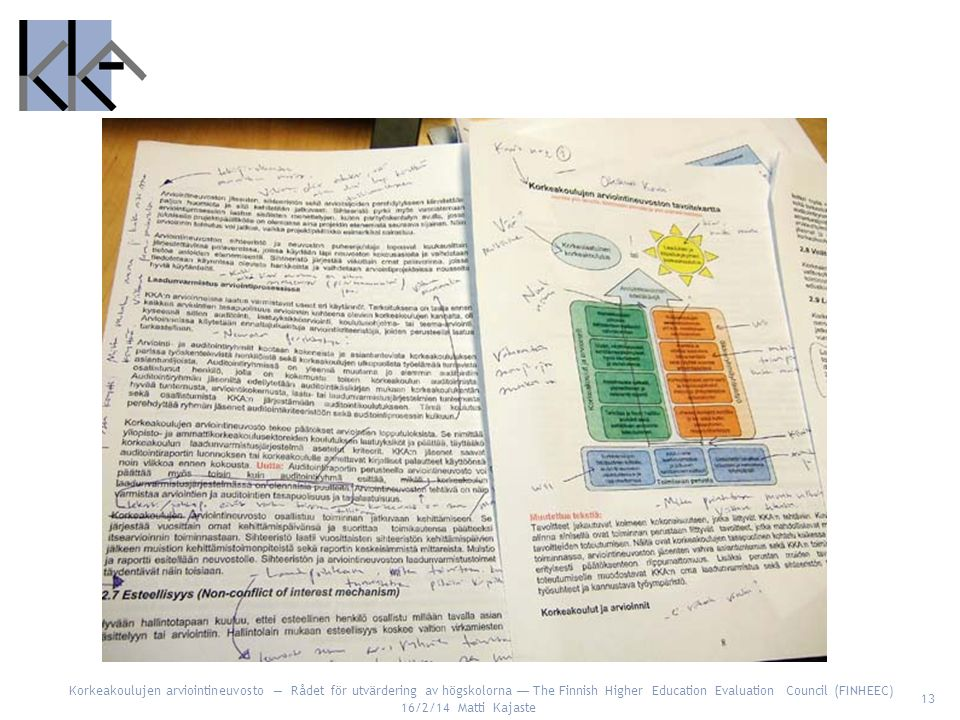 Korkeakoulujen arviointineuvosto Rådet för utvärdering av högskolorna The Finnish Higher Education Evaluation Council (FINHEEC) 16/2/14 Matti Kajaste 13