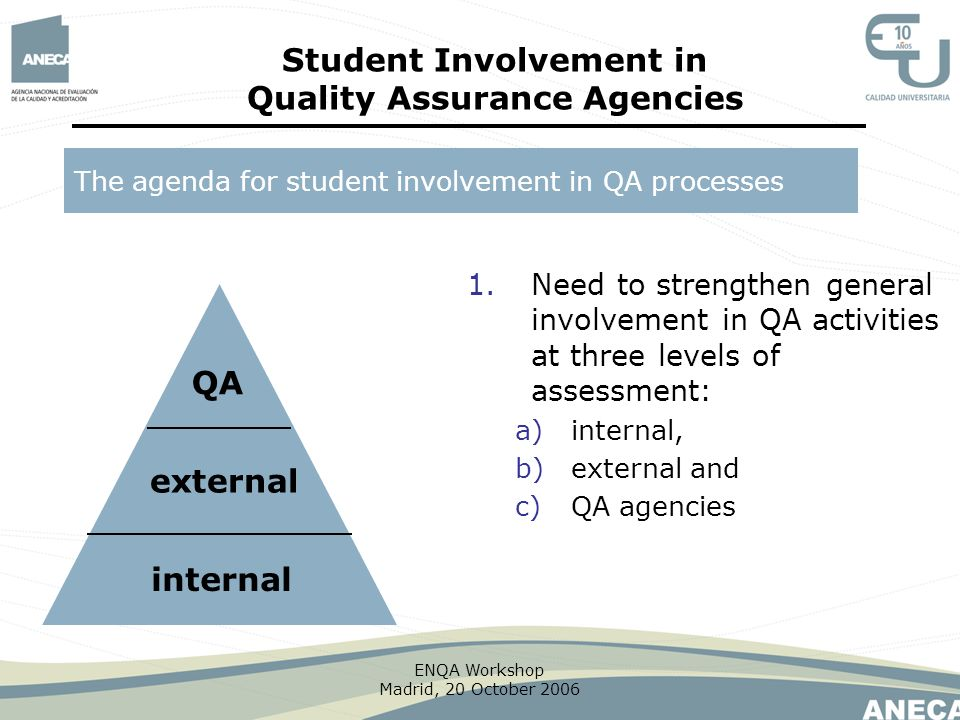 ENQA Workshop Madrid, 20 October 2006 1.Need to strengthen general involvement in QA activities at three levels of assessment: a)internal, b)external