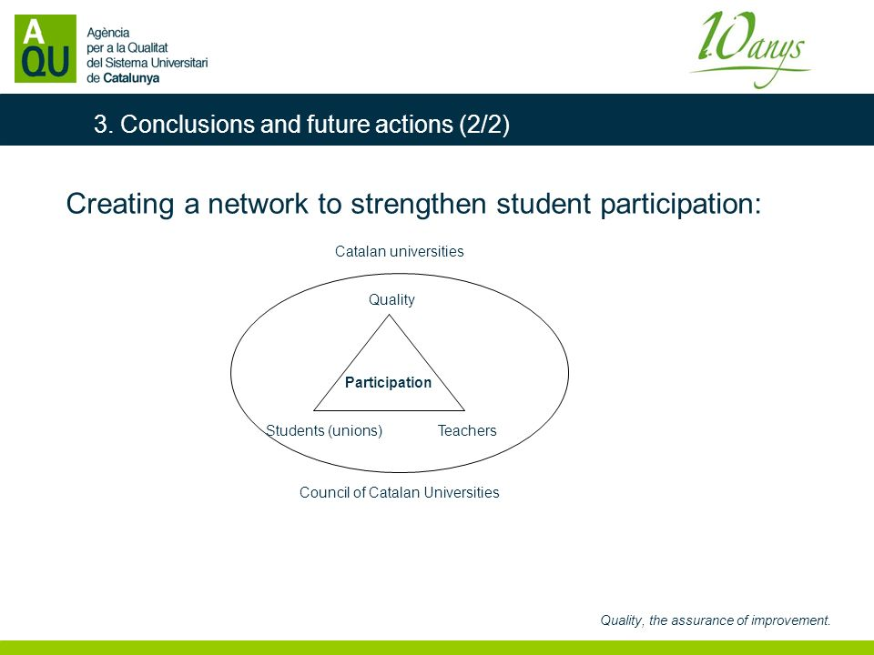 Quality, the assurance of improvement. Creating a network to strengthen student participation: 3. Conclusions and future actions (2/2) Participation Q