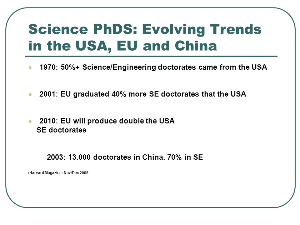 Science PhDS: Evolving Trends in the USA, EU and China 1970: 50%+ Science/Engineering doctorates came from the USA 2001: EU graduated 40% more SE doctorates that the USA 2010: EU will produce double the USA SE doctorates 2003: doctorates in China.
