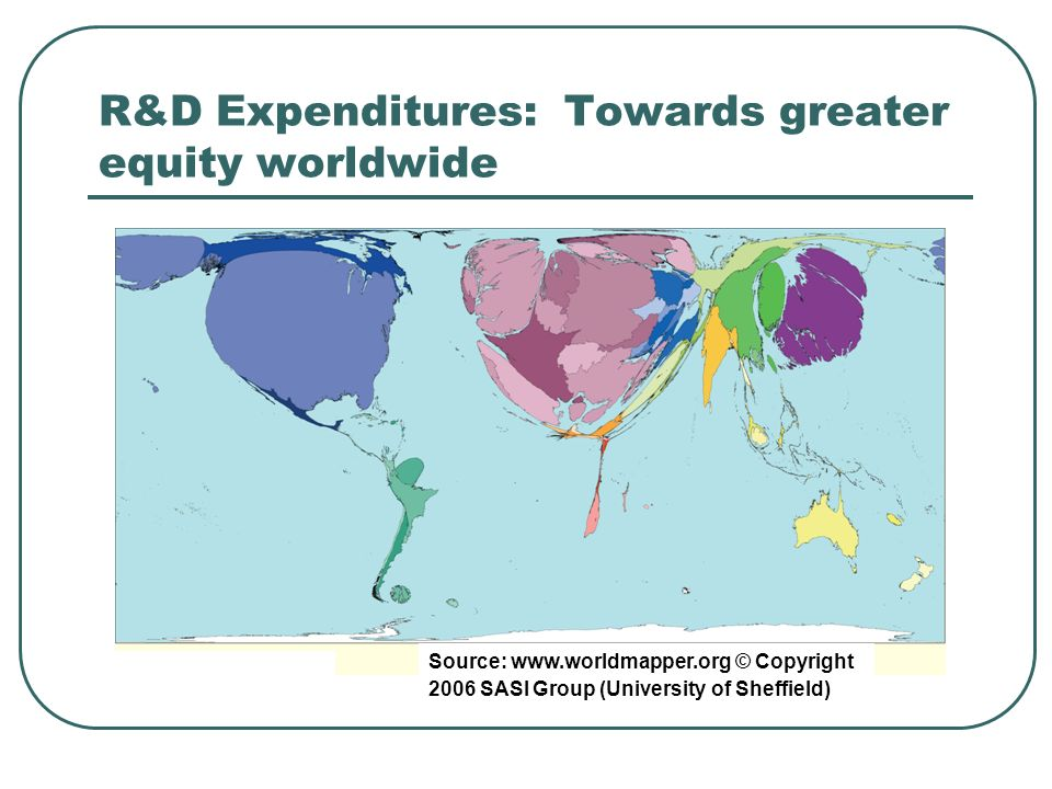 R&D Expenditures: Towards greater equity worldwide Source:   © Copyright 2006 SASI Group (University of Sheffield)