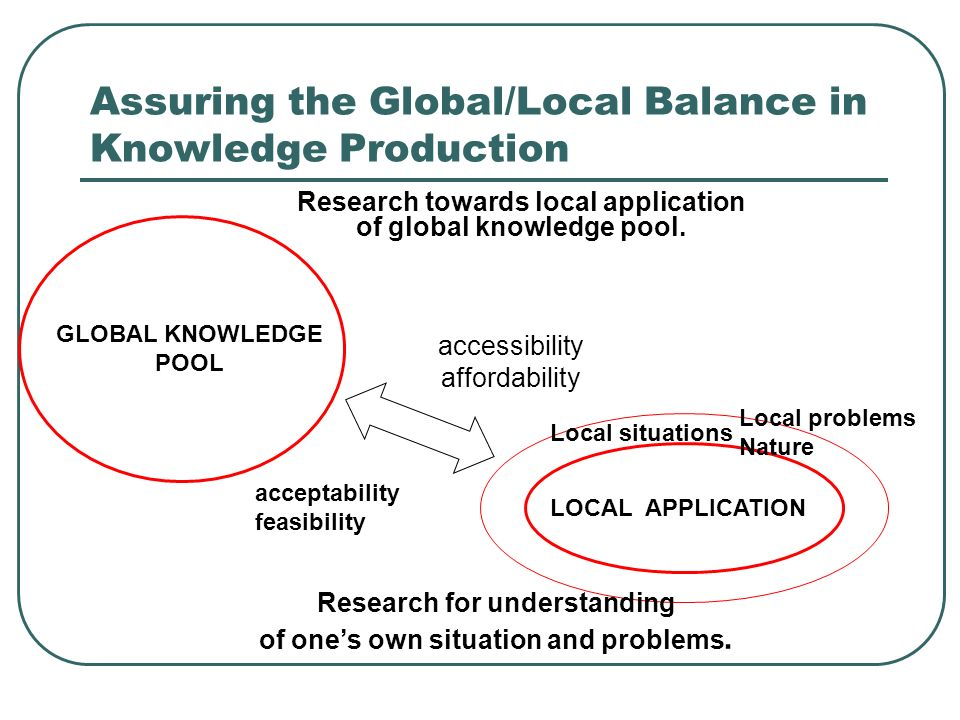 Assuring the Global/Local Balance in Knowledge Production Research towards local application of global knowledge pool.