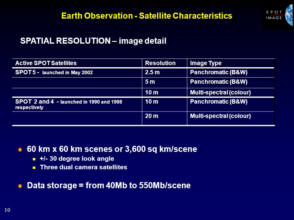 10 Earth Observation - Satellite Characteristics l 60 km x 60 km scenes or 3,600 sq km/scene n +/- 30 degree look angle n Three dual camera satellites l Data storage = from 40Mb to 550Mb/scene Active SPOT SatellitesResolutionImage Type SPOT 5 - launched in May 2002 2.5 mPanchromatic (B&W) 5 mPanchromatic (B&W) 10 mMulti-spectral (colour) SPOT 2 and 4 - launched in 1990 and 1998 respectively 10 mPanchromatic (B&W) 20 mMulti-spectral (colour) SPATIAL RESOLUTION – image detail