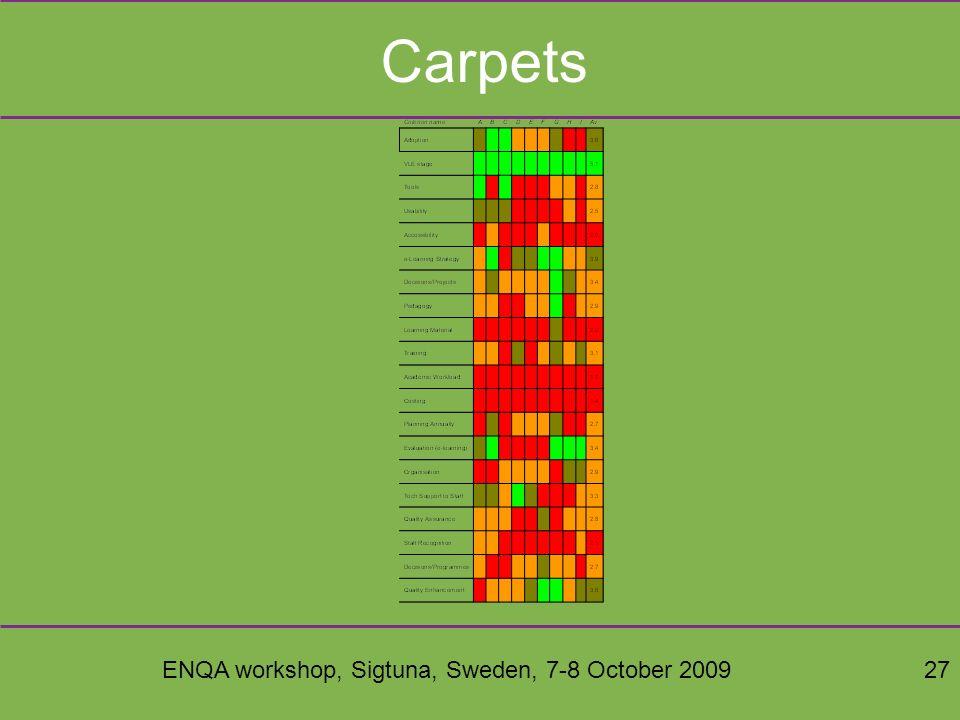 ENQA workshop, Sigtuna, Sweden, 7-8 October 200927 Carpets