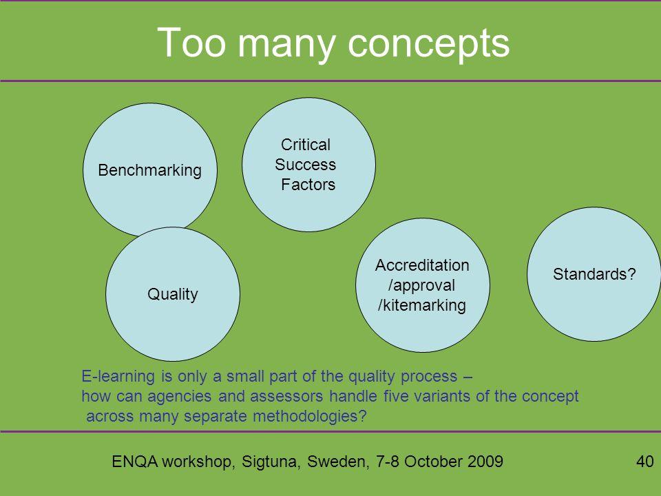 ENQA workshop, Sigtuna, Sweden, 7-8 October 200940 Too many concepts Benchmarking Standards.
