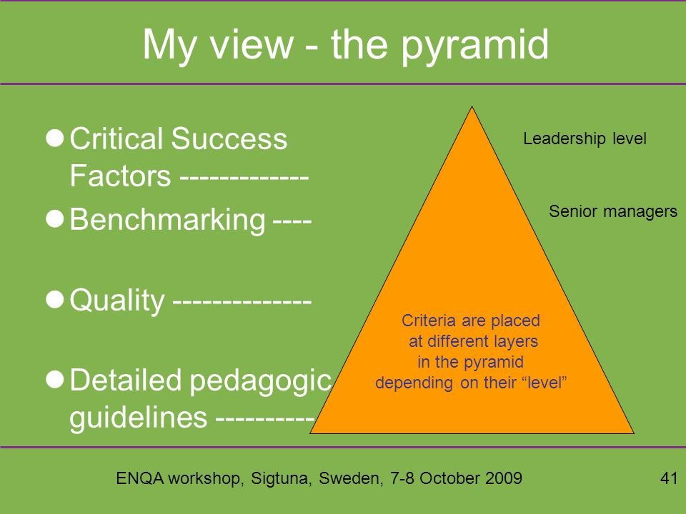 ENQA workshop, Sigtuna, Sweden, 7-8 October 200941 My view - the pyramid Critical Success Factors ------------- Benchmarking ---- Quality -------------- Detailed pedagogic guidelines ---------- Criteria are placed at different layers in the pyramid depending on their level Leadership level Senior managers