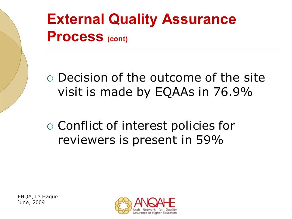 External Quality Assurance Process (cont) Decision of the outcome of the site visit is made by EQAAs in 76.9% Conflict of interest policies for reviewers is present in 59% ENQA, La Hague June, 2009