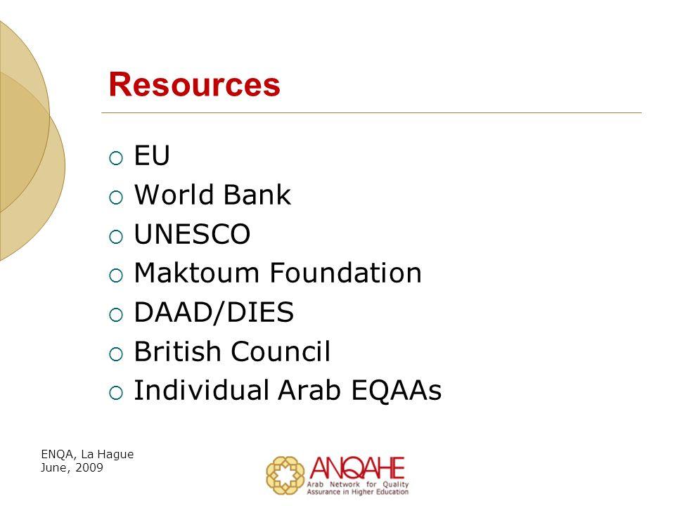 Resources EU World Bank UNESCO Maktoum Foundation DAAD/DIES British Council Individual Arab EQAAs ENQA, La Hague June, 2009