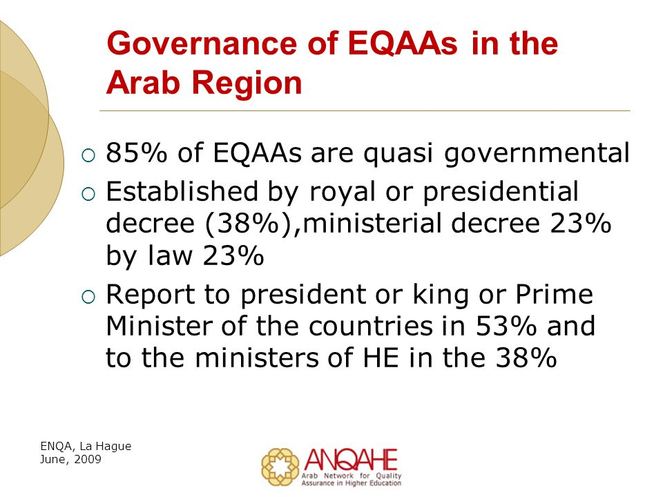 Governance of EQAAs in the Arab Region 85% of EQAAs are quasi governmental Established by royal or presidential decree (38%),ministerial decree 23% by law 23% Report to president or king or Prime Minister of the countries in 53% and to the ministers of HE in the 38% ENQA, La Hague June, 2009