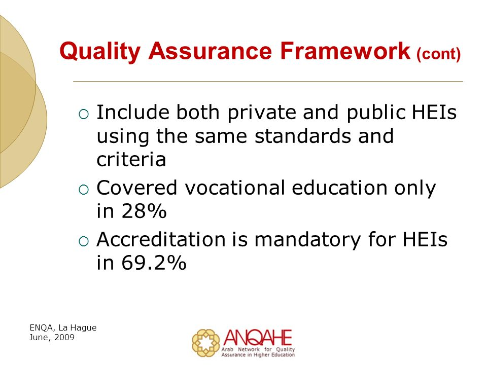 Standards and Criteria for Accreditation Developed by EQAAs using national experts in 70% and other stakeholders in 30% Standards are subjected to international external reviewers in 38% ENQA, La Hague June, 2009