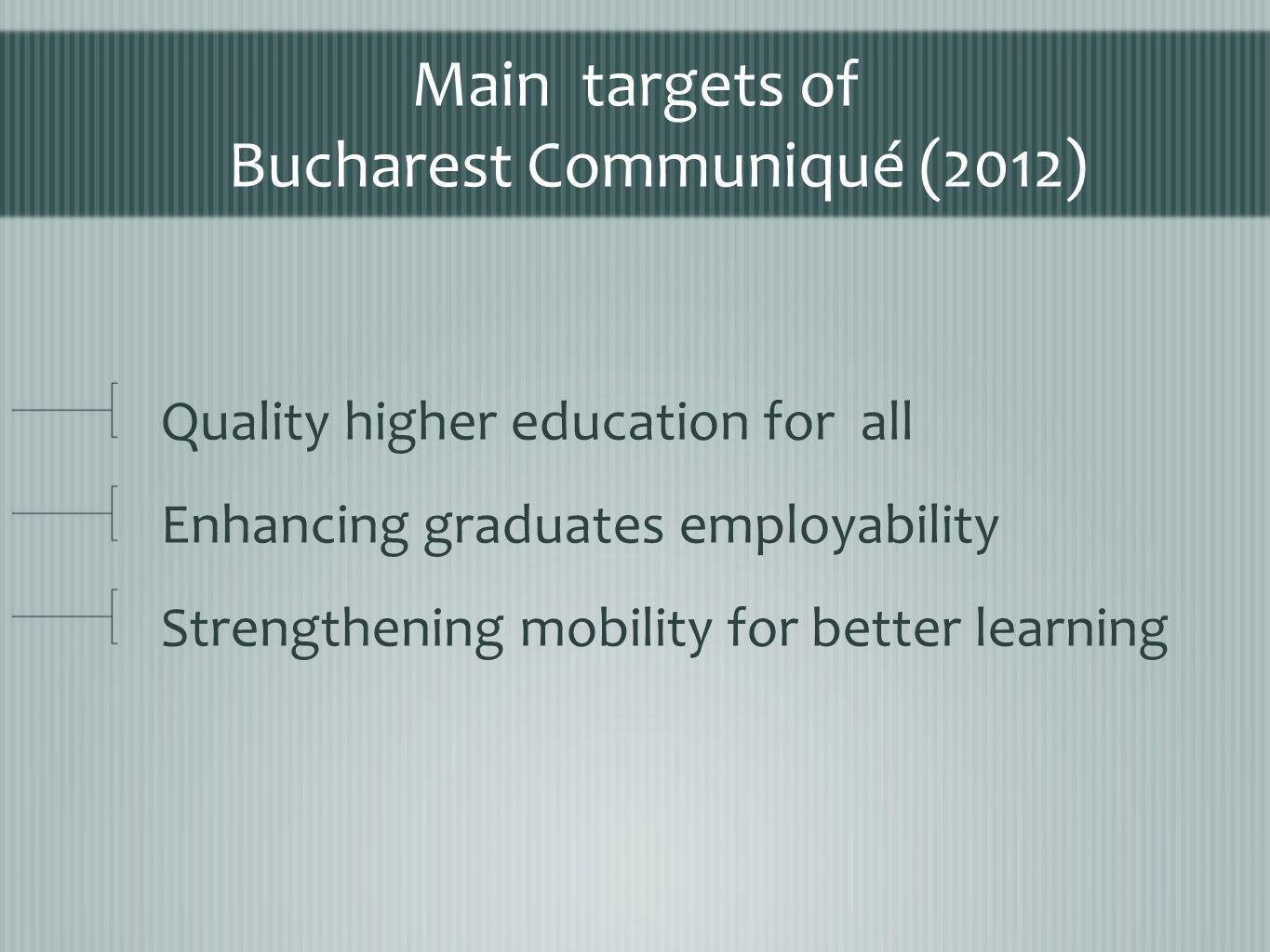 Main targets of Bucharest Communiqué (2012) Quality higher education for all Enhancing graduates employability Strengthening mobility for better learning