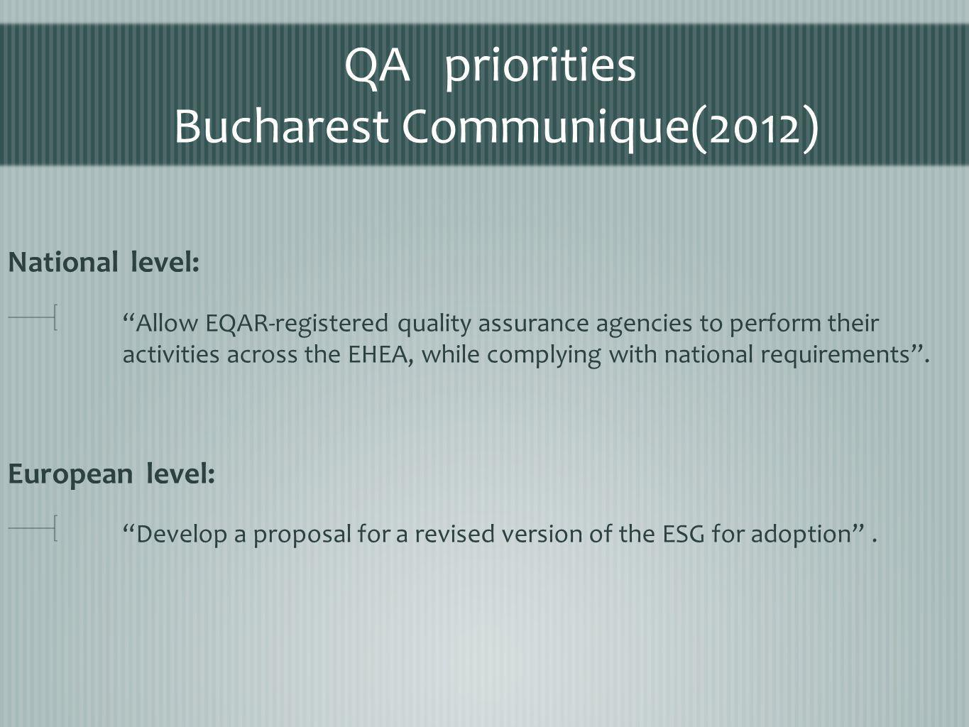 QA priorities Bucharest Communique(2012) National level: Allow EQAR-registered quality assurance agencies to perform their activities across the EHEA, while complying with national requirements.