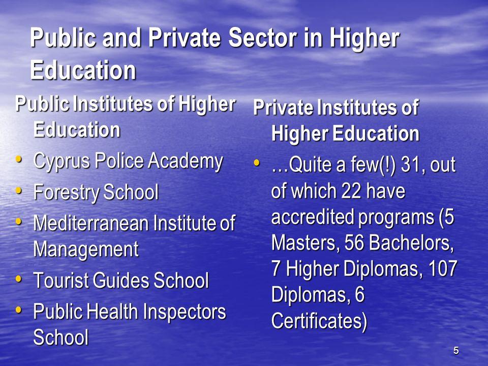 6 Quality Assurance in Cyprus Programmatic Programmatic C.E.E.A/SEKAP C.E.E.A/SEKAP Council of Educational Evaluation Accreditation/Συμβούλιο Εκπαιδευτικής Αξιολόγησης Πιστοποίησης (est.