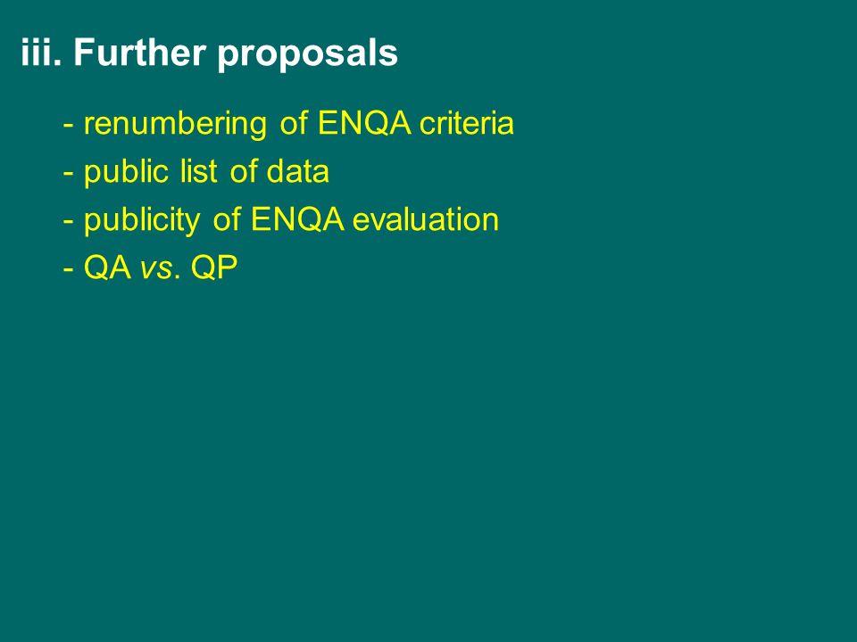 iii. Further proposals - renumbering of ENQA criteria - public list of data - publicity of ENQA evaluation - QA vs. QP
