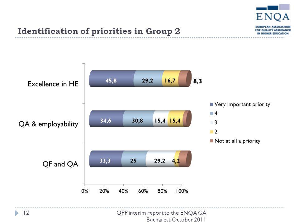 Identification of priorities in Group 2 QPP interim report to the ENQA GA Bucharest, October 2011 12