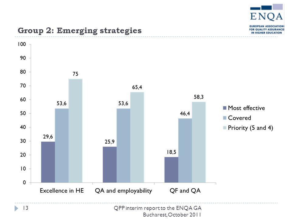 Group 2: Emerging strategies QPP interim report to the ENQA GA Bucharest, October 2011 13