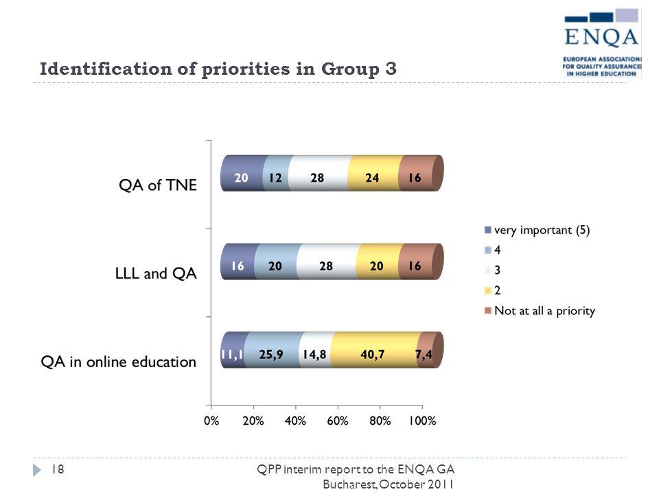 Identification of priorities in Group 3 QPP interim report to the ENQA GA Bucharest, October 2011 18